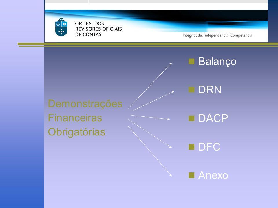 Demonstrações Financeiras Obrigatórias Balanço DRN DACP DFC Anexo