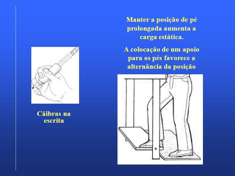 Cãibras na escrita Manter a posição de pé prolongada aumenta a carga estática. A colocação de um apoio para os pés favorece a alternância da posição