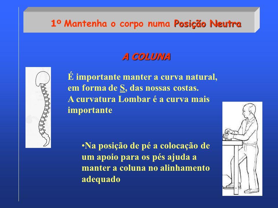 Posição Neutra 1º Mantenha o corpo numa Posição Neutra A COLUNA É importante manter a curva natural, em forma de S, das nossas costas. A curvatura Lom
