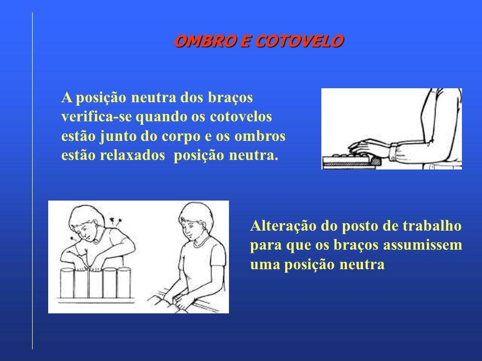 A posição neutra dos braços verifica-se quando os cotovelos estão junto do corpo e os ombros estão relaxados posição neutra. OMBRO E COTOVELO Alteraçã