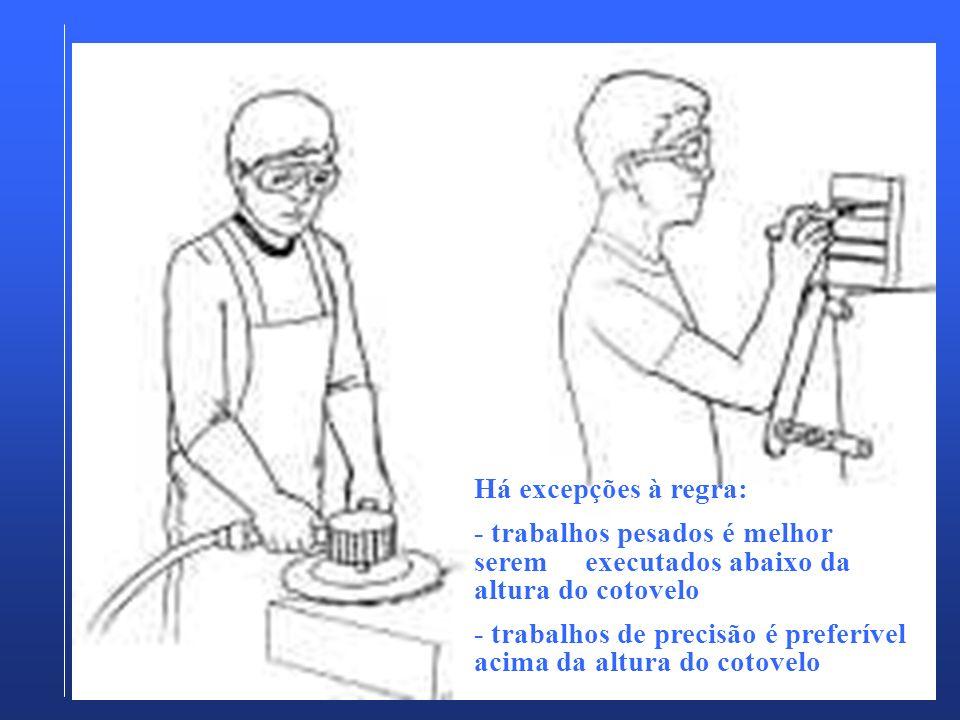 Há excepções à regra: - trabalhos pesados é melhor serem executados abaixo da altura do cotovelo - trabalhos de precisão é preferível acima da altura