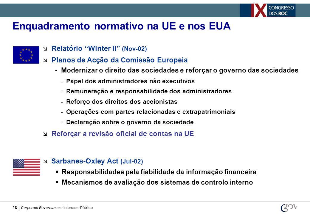 10 | Corporate Governance e Interesse Público Enquadramento normativo na UE e nos EUA Relatório Winter II (Nov-02) Planos de Acção da Comissão Europei