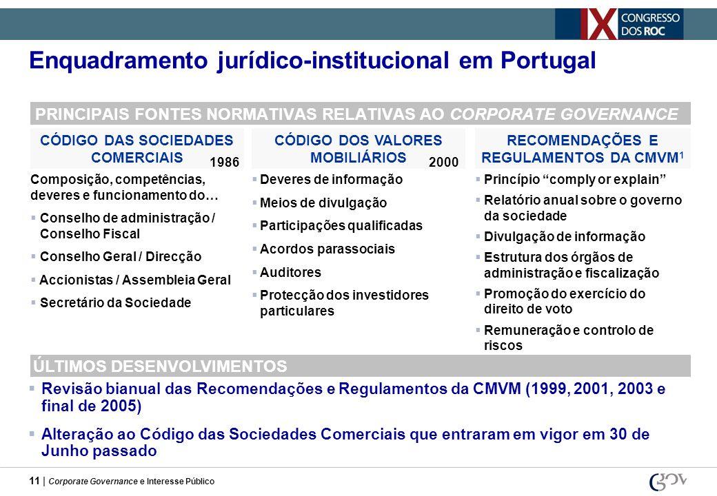 11 | Corporate Governance e Interesse Público ÚLTIMOS DESENVOLVIMENTOS PRINCIPAIS FONTES NORMATIVAS RELATIVAS AO CORPORATE GOVERNANCE Enquadramento ju