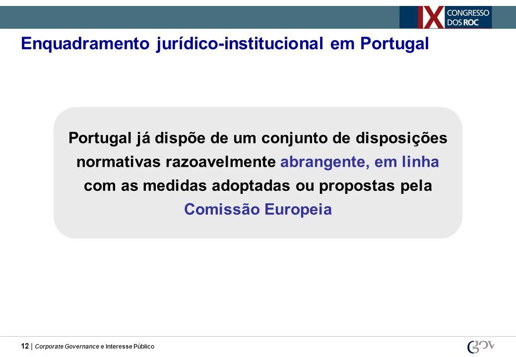 12 | Corporate Governance e Interesse Público Enquadramento jurídico-institucional em Portugal Portugal já dispõe de um conjunto de disposições normat