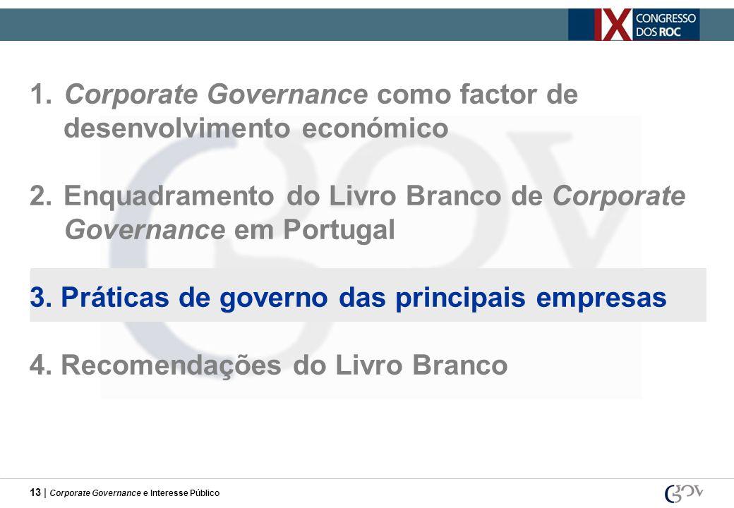 13 | Corporate Governance e Interesse Público 1.Corporate Governance como factor de desenvolvimento económico 2.Enquadramento do Livro Branco de Corpo