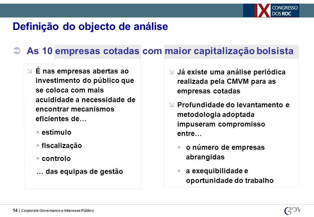 14 | Corporate Governance e Interesse Público Definição do objecto de análise As 10 empresas cotadas com maior capitalização bolsista É nas empresas a