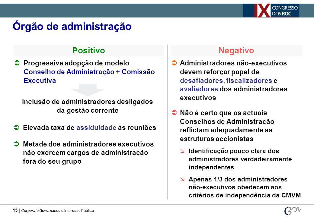 15 | Corporate Governance e Interesse Público Órgão de administração PositivoNegativo Progressiva adopção de modelo Conselho de Administração + Comiss