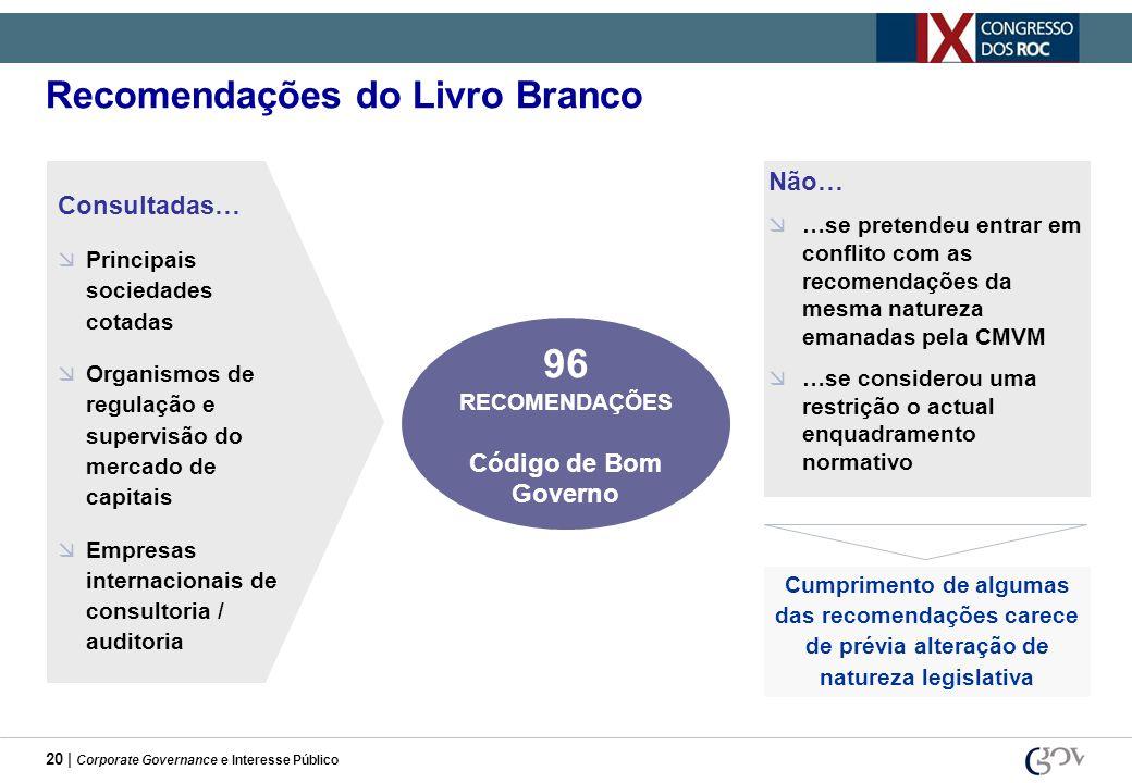 20 | Corporate Governance e Interesse Público Recomendações do Livro Branco Consultadas… Principais sociedades cotadas Organismos de regulação e super