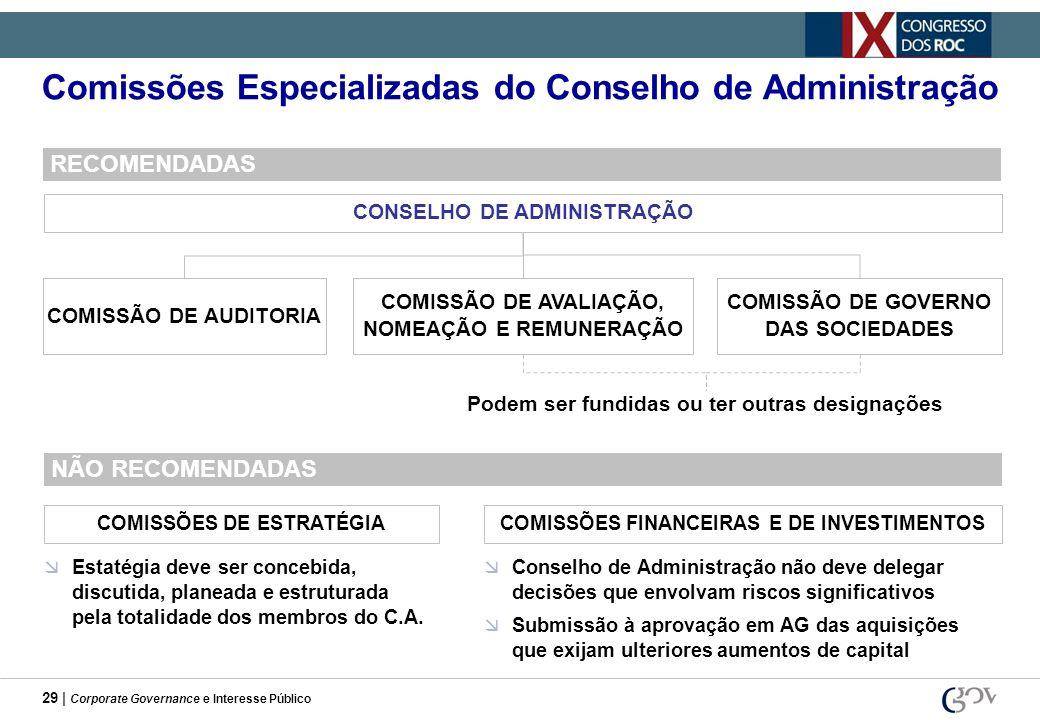 29 | Corporate Governance e Interesse Público Comissões Especializadas do Conselho de Administração COMISSÃO DE AUDITORIA COMISSÃO DE AVALIAÇÃO, NOMEA