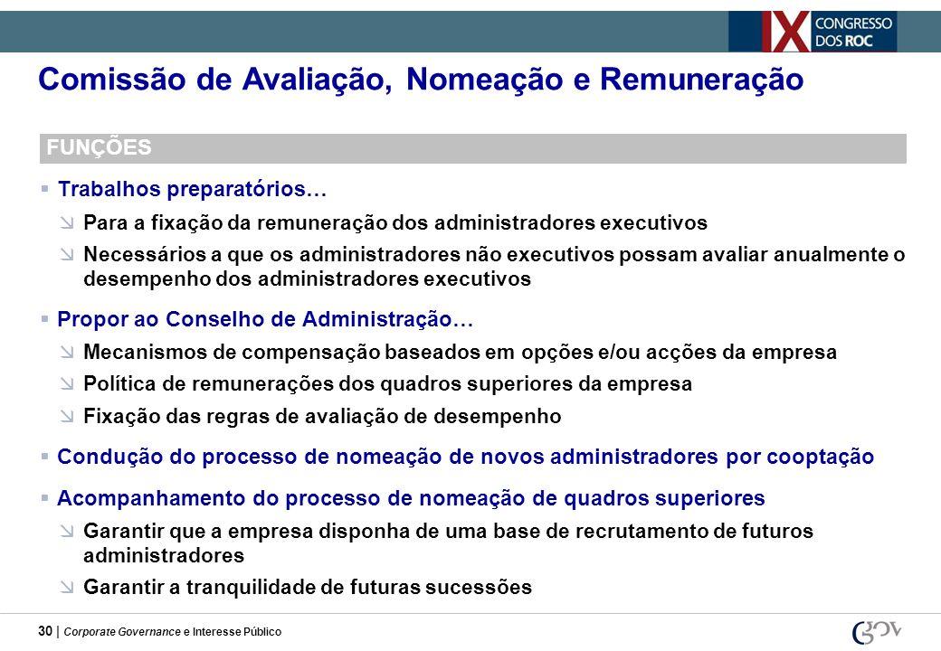 30 | Corporate Governance e Interesse Público Comissão de Avaliação, Nomeação e Remuneração FUNÇÕES Trabalhos preparatórios… Para a fixação da remuner