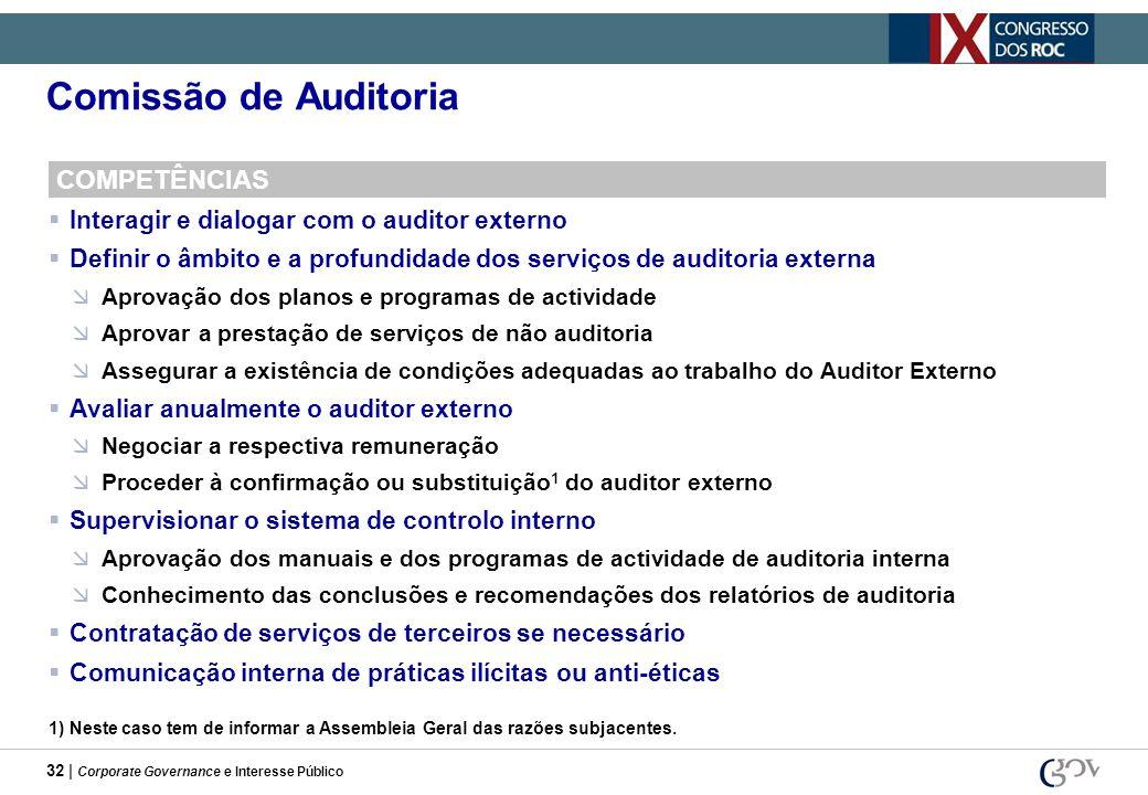 32 | Corporate Governance e Interesse Público Comissão de Auditoria COMPETÊNCIAS Interagir e dialogar com o auditor externo Definir o âmbito e a profu