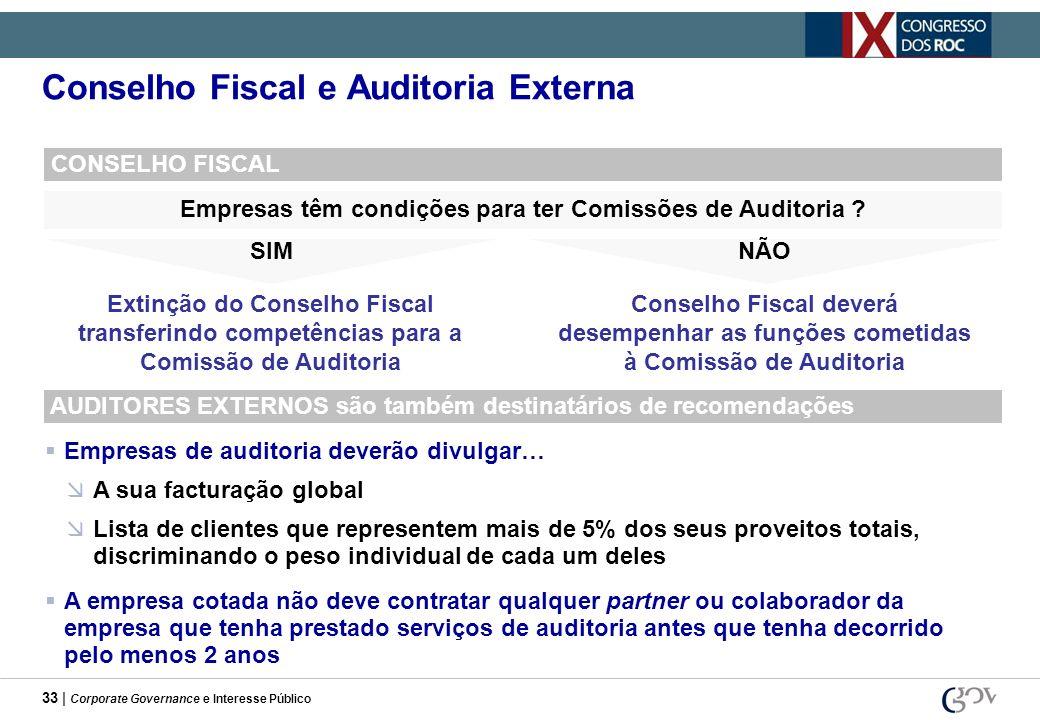 33 | Corporate Governance e Interesse Público Conselho Fiscal e Auditoria Externa Empresas de auditoria deverão divulgar… A sua facturação global List