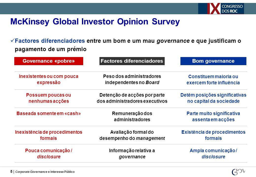 5 | Corporate Governance e Interesse Público Factores diferenciadores entre um bom e um mau governance e que justificam o pagamento de um prémio Inexi