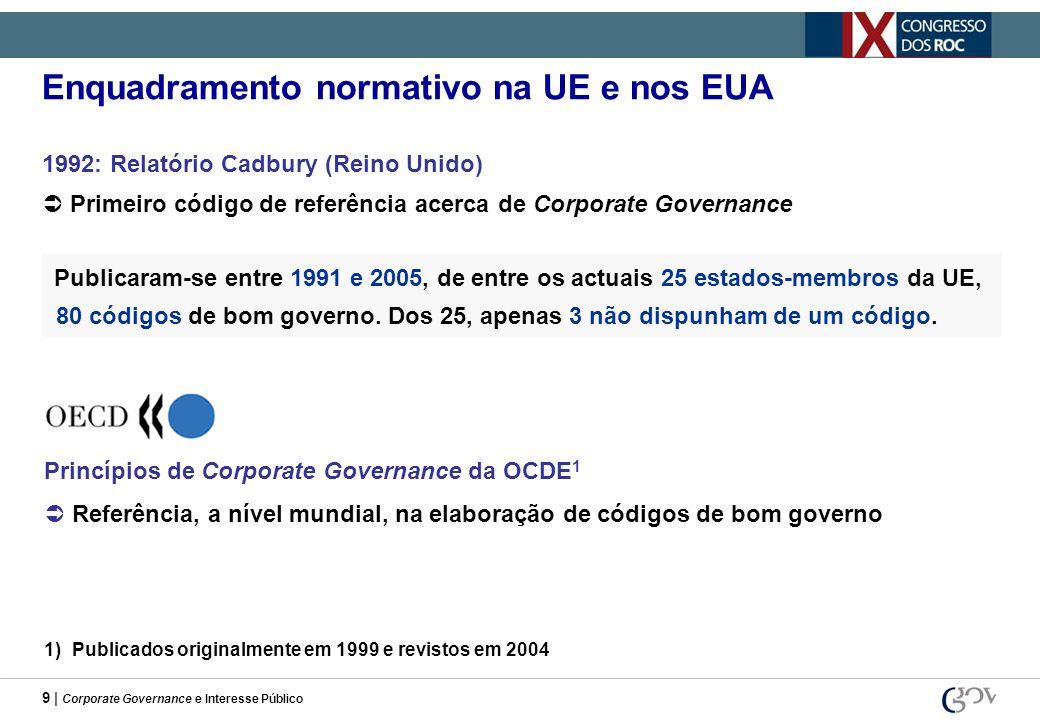 9 | Corporate Governance e Interesse Público Enquadramento normativo na UE e nos EUA 1992: Relatório Cadbury (Reino Unido) Primeiro código de referênc