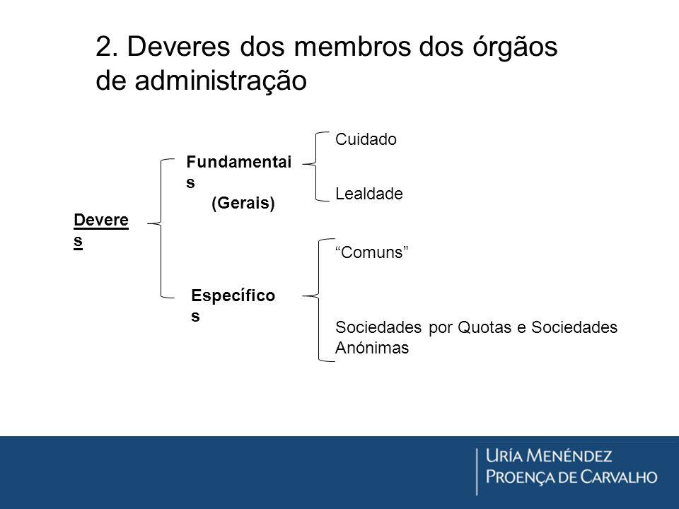 Devere s Fundamentai s (Gerais) Específico s Cuidado Lealdade Sociedades por Quotas e Sociedades Anónimas Comuns