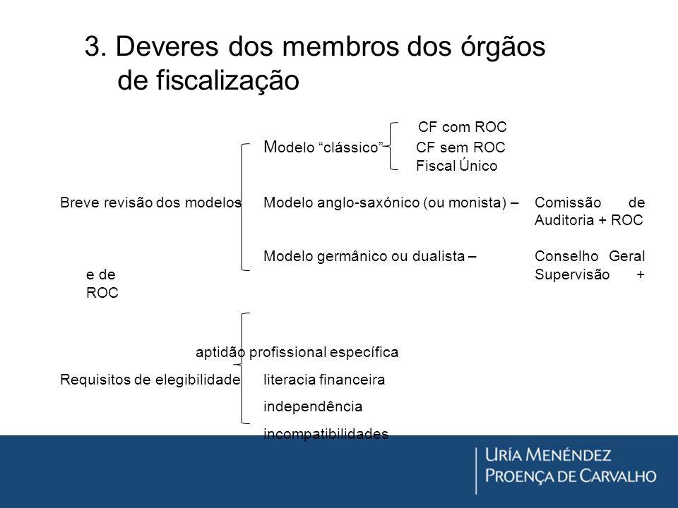 CF com ROC M odelo clássico CF sem ROC Fiscal Único Breve revisão dos modelos Modelo anglo-saxónico (ou monista) –Comissão de Auditoria + ROC Modelo g