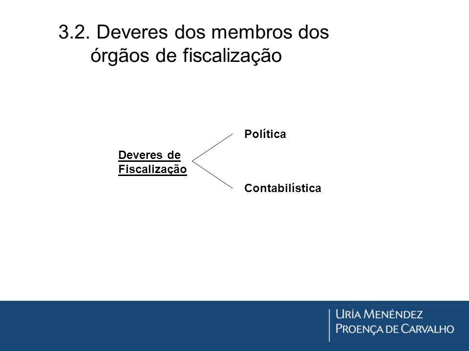 3.2. Deveres dos membros dos órgãos de fiscalização Deveres de Fiscalização Contabilística Política