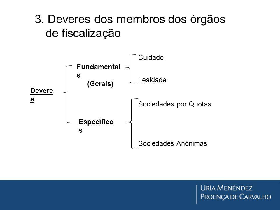 3. Deveres dos membros dos órgãos de fiscalização Devere s Fundamentai s (Gerais) Específico s Cuidado Lealdade Sociedades Anónimas Sociedades por Quo