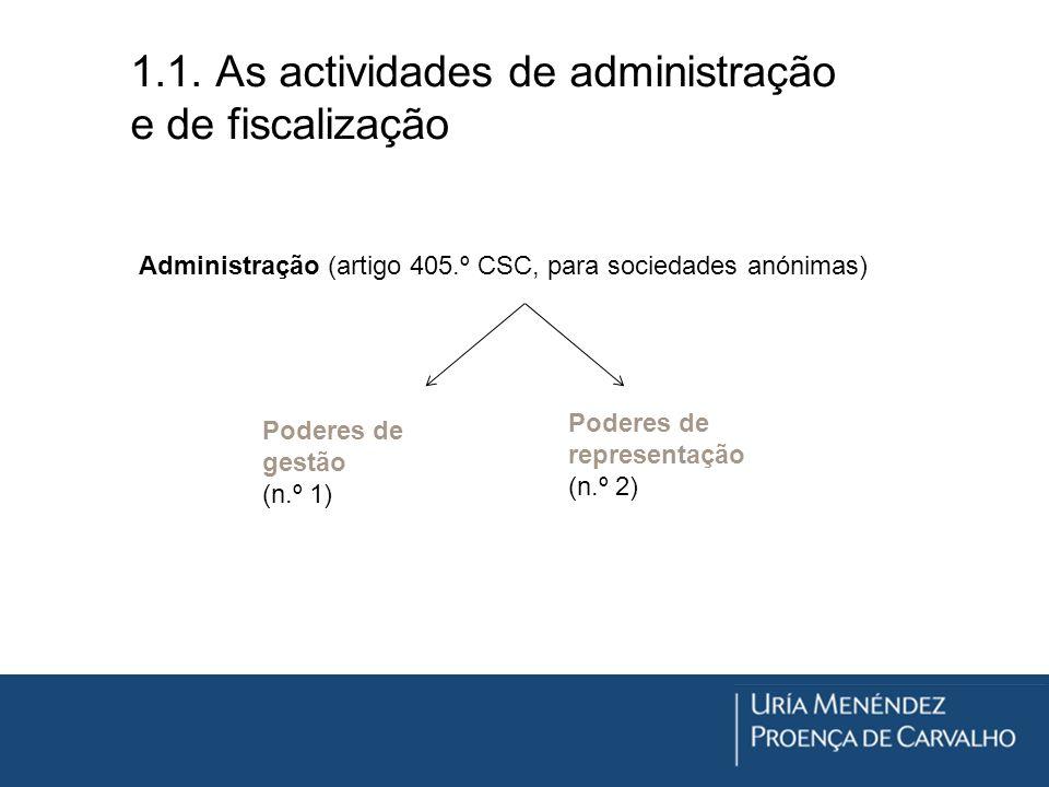 1.1. As actividades de administração e de fiscalização Poderes de gestão (n.º 1) Administração (artigo 405.º CSC, para sociedades anónimas) Poderes de