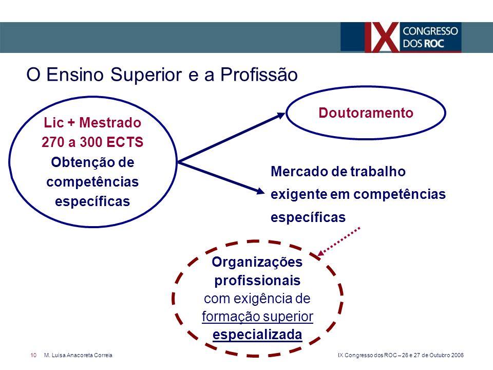 IX Congresso dos ROC – 26 e 27 de Outubro 2006 10M. Luisa Anacoreta Correia O Ensino Superior e a Profissão Lic + Mestrado 270 a 300 ECTS Obtenção de