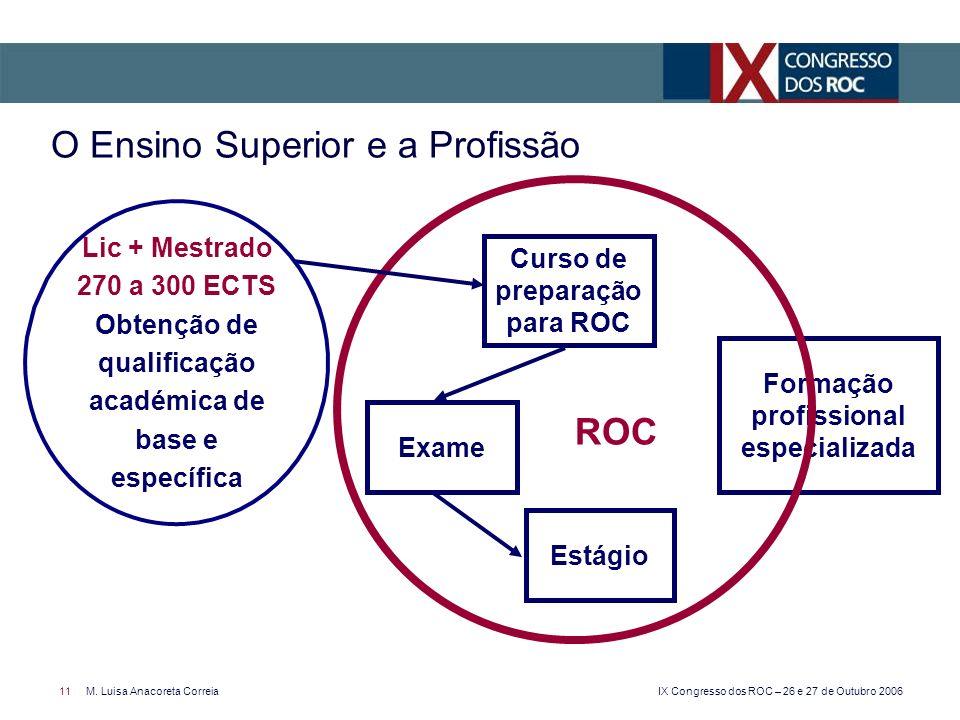 IX Congresso dos ROC – 26 e 27 de Outubro 2006 11M. Luisa Anacoreta Correia O Ensino Superior e a Profissão Curso de preparação para ROC Exame Estágio