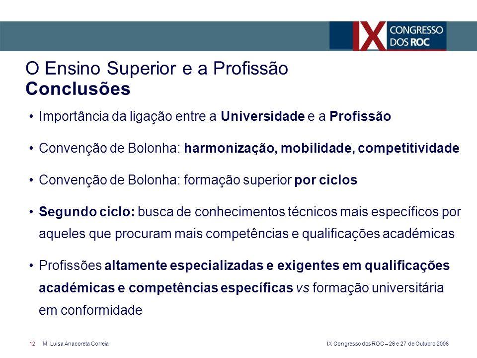 IX Congresso dos ROC – 26 e 27 de Outubro 2006 12M. Luisa Anacoreta Correia Importância da ligação entre a Universidade e a Profissão Convenção de Bol