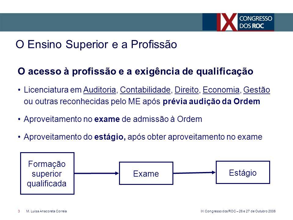 IX Congresso dos ROC – 26 e 27 de Outubro 2006 3M. Luisa Anacoreta Correia O acesso à profissão e a exigência de qualificação Licenciatura em Auditori