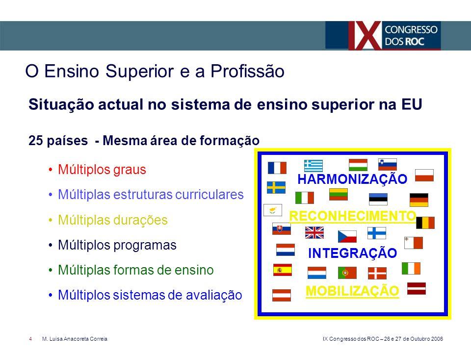 IX Congresso dos ROC – 26 e 27 de Outubro 2006 4M. Luisa Anacoreta Correia Situação actual no sistema de ensino superior na EU 25 países - Mesma área