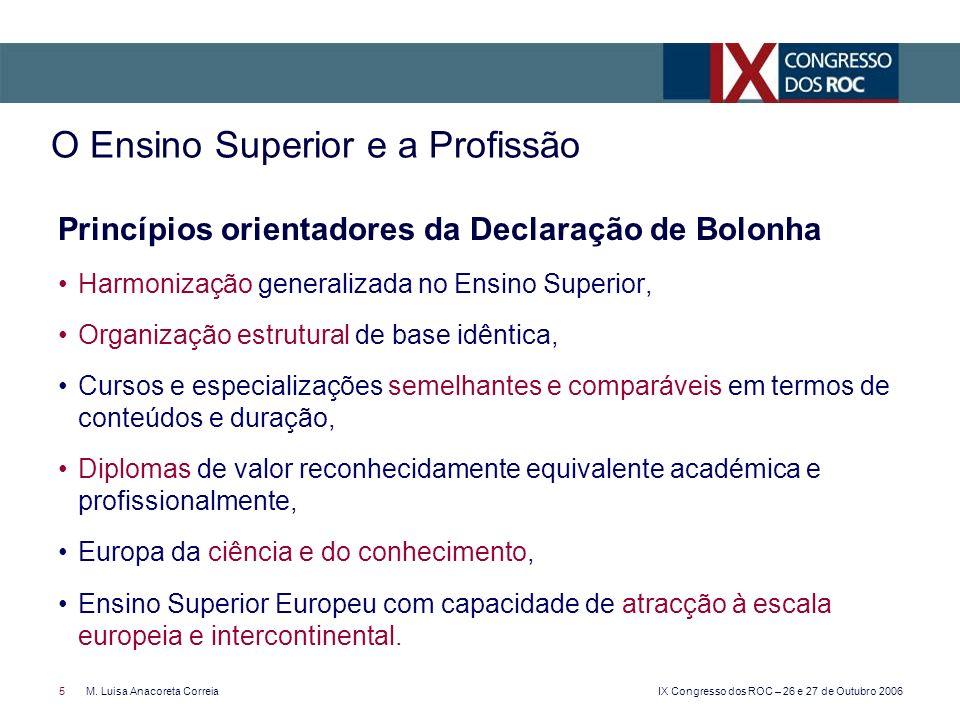 IX Congresso dos ROC – 26 e 27 de Outubro 2006 5M. Luisa Anacoreta Correia Princípios orientadores da Declaração de Bolonha Harmonização generalizada