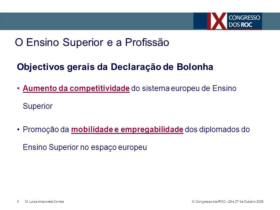 IX Congresso dos ROC – 26 e 27 de Outubro 2006 6M. Luisa Anacoreta Correia Objectivos gerais da Declaração de Bolonha Aumento da competitividade do si