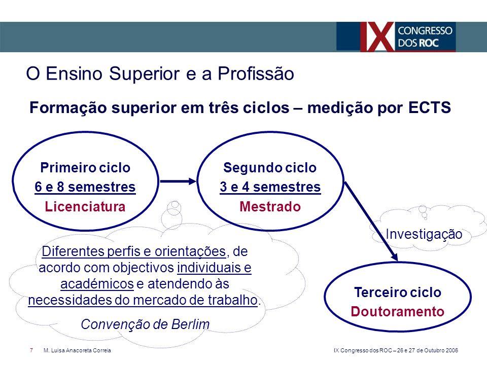 IX Congresso dos ROC – 26 e 27 de Outubro 2006 7M. Luisa Anacoreta Correia Formação superior em três ciclos – medição por ECTS O Ensino Superior e a P