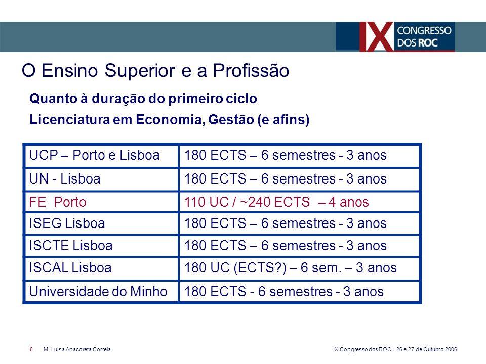 IX Congresso dos ROC – 26 e 27 de Outubro 2006 8M. Luisa Anacoreta Correia Quanto à duração do primeiro ciclo Licenciatura em Economia, Gestão (e afin