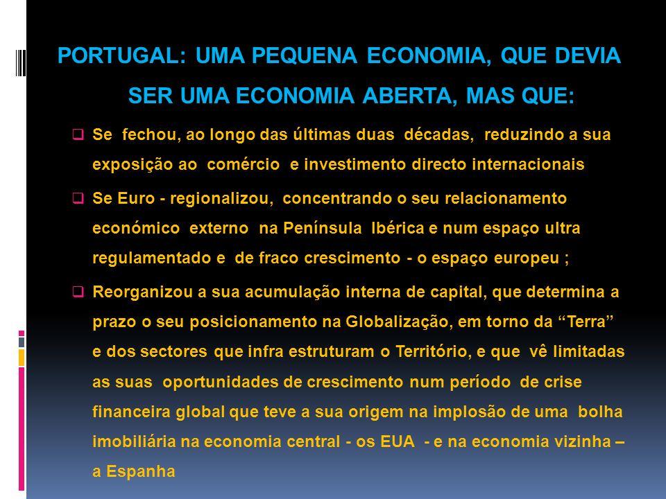 PORTUGAL: UMA PEQUENA ECONOMIA, QUE DEVIA SER UMA ECONOMIA ABERTA, MAS QUE: Se fechou, ao longo das últimas duas décadas, reduzindo a sua exposição ao