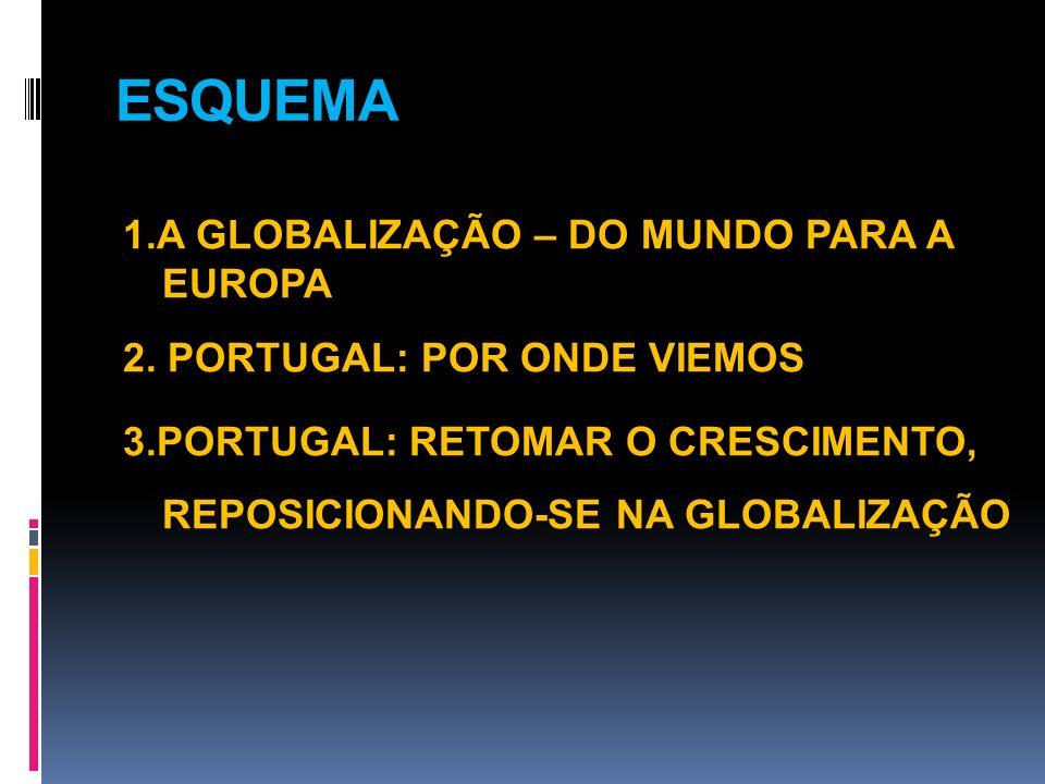 UMA ABORDAGEM UNIFICADORA: ENCONTRAR FUNÇÕES NA GLOBALIZAÇÃO QUE VALORIZEM QUATRO FACTORES DE ATRACTIVIDADE DE PORTUGAL
