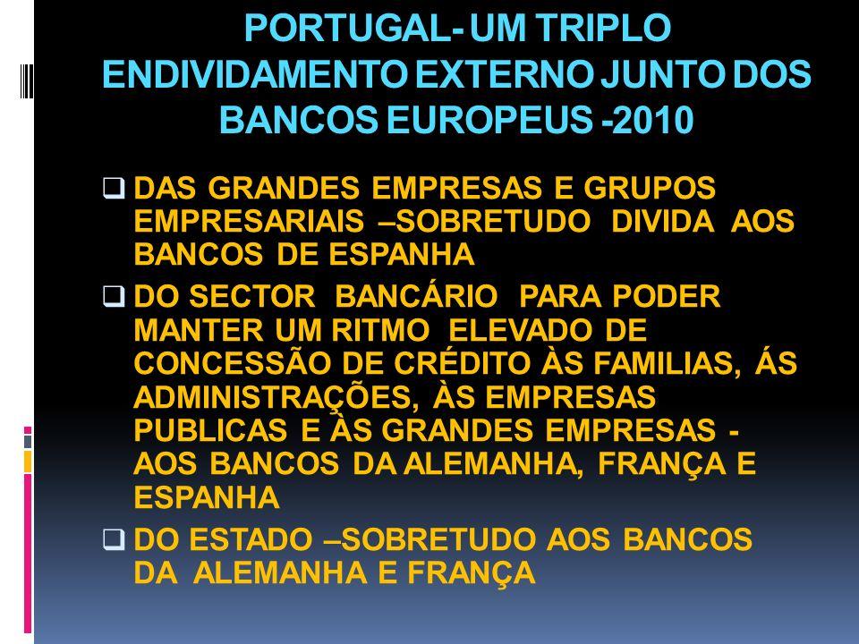 PORTUGAL- UM TRIPLO ENDIVIDAMENTO EXTERNO JUNTO DOS BANCOS EUROPEUS -2010 DAS GRANDES EMPRESAS E GRUPOS EMPRESARIAIS –SOBRETUDO DIVIDA AOS BANCOS DE E