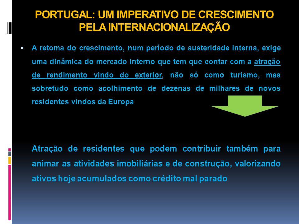 PORTUGAL: UM IMPERATIVO DE CRESCIMENTO PELA INTERNACIONALIZAÇÃO A retoma do crescimento, num período de austeridade interna, exige uma dinâmica do mer