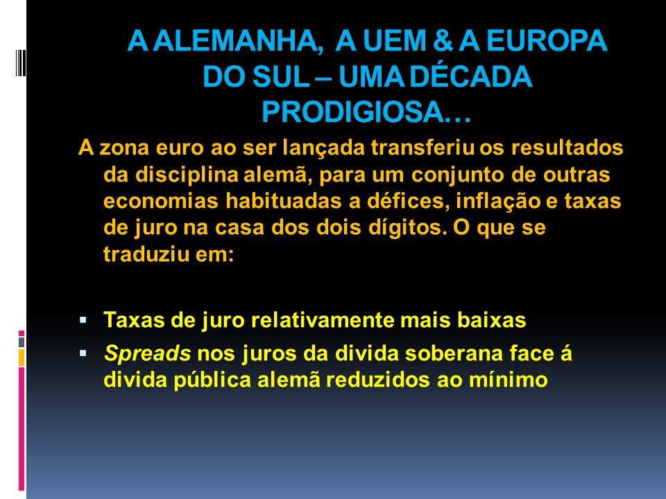 Portugal NÃO se comporta como uma pequena economia aberta, mas como uma economia grande da Europa tendo um quarto da população ou ainda menos do que estas últimas Portugal e a Alemanha constituem, em extremos opostos as duas anormalidades europeias INTENSIDADE EXPORTADORA E GRAU DE ABERTURA DE ECONOMIAS EUROPEIAS- ASINGULARIDADE DE PORTUGAL (E DA ALEMANHA )