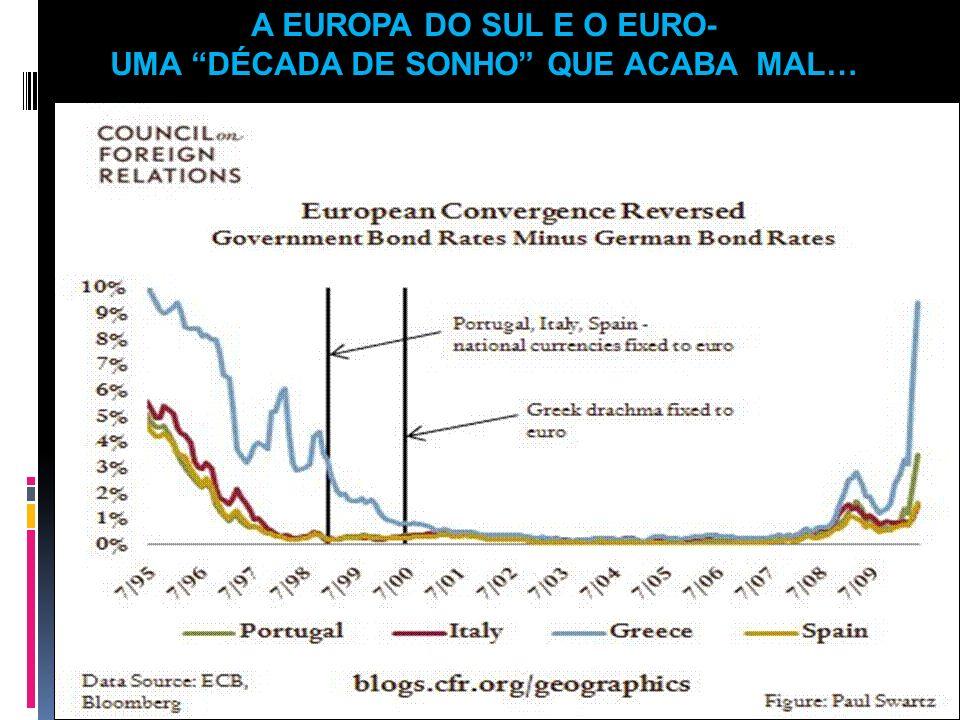 PORTUGAL: DESEMPENHANDO NOVAS FUNÇÕES NA GLOBALIZAÇÃO?