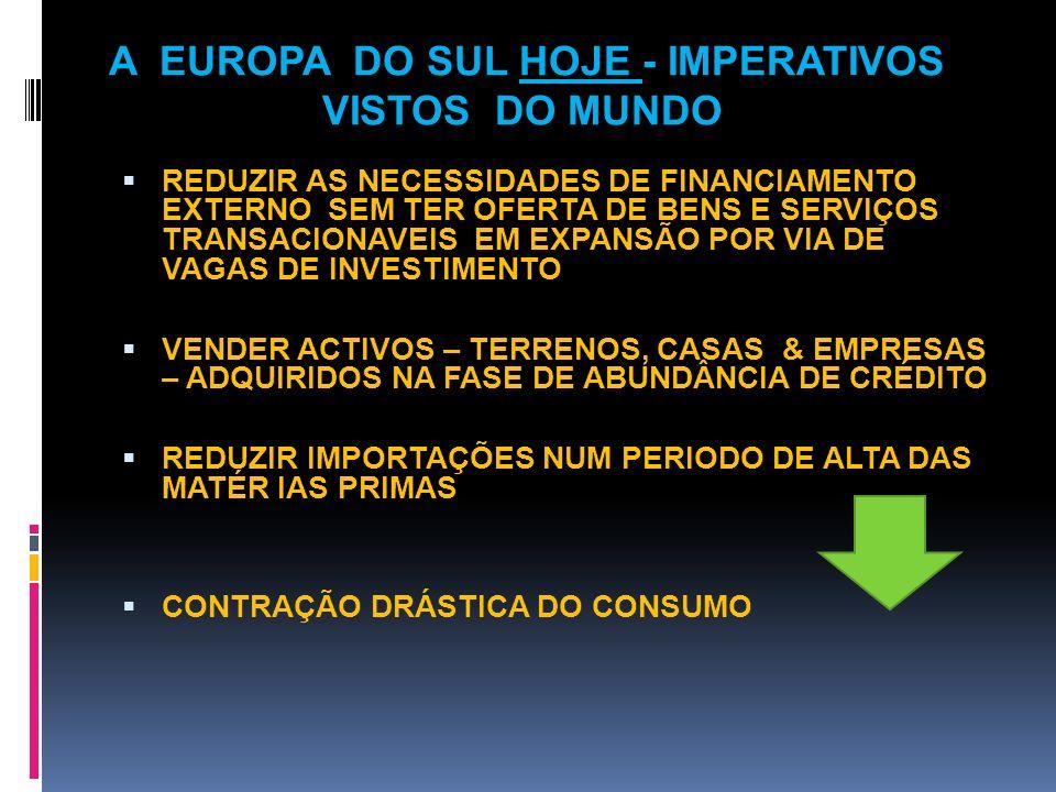 A EUROPA DO SUL HOJE- - IMPERATIVOS VISTOS DO MUNDO CONTRACÇÃO DRÁSTICA DO CONSUMO-COMO .