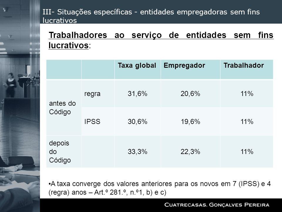 III- Situações específicas - entidades empregadoras sem fins lucrativos Trabalhadores ao serviço de entidades sem fins lucrativos: vi) incentivos à A
