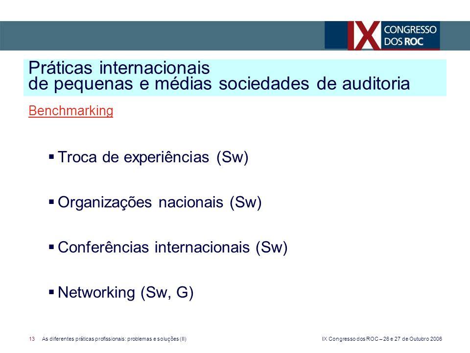 IX Congresso dos ROC – 26 e 27 de Outubro 2006 13As diferentes práticas profissionais: problemas e soluções (II) Benchmarking Troca de experiências (Sw) Organizações nacionais (Sw) Conferências internacionais (Sw) Networking (Sw, G) Práticas internacionais de pequenas e médias sociedades de auditoria