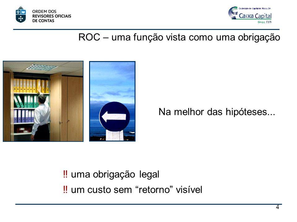 ROC – uma função vista como uma obrigação Na melhor das hipóteses...