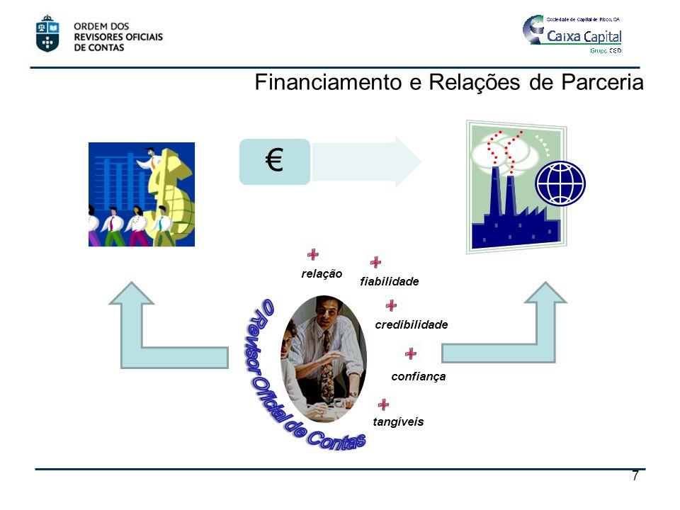 Financiamento e Relações de Parceria credibilidade fiabilidade tangíveis relação confiança 7