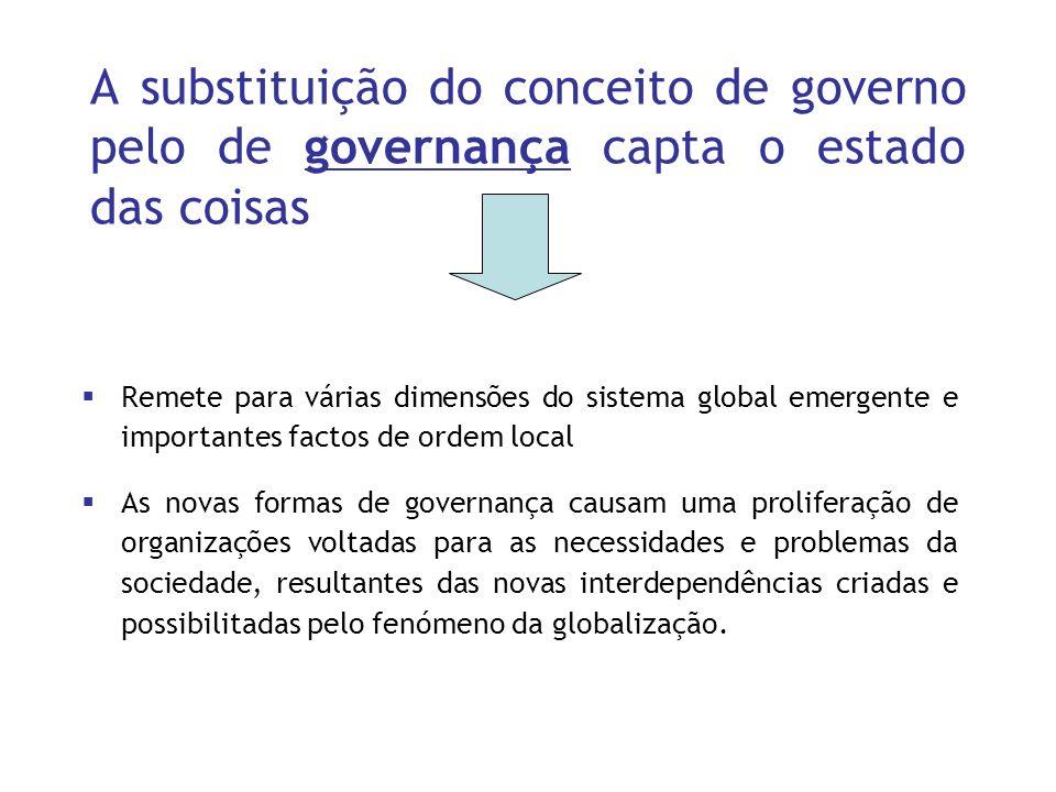 A substituição do conceito de governo pelo de governança capta o estado das coisas Remete para várias dimensões do sistema global emergente e importan