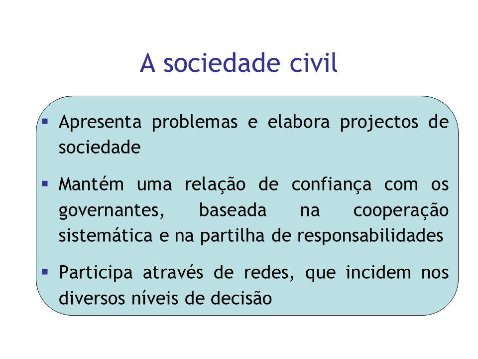 A sociedade civil Apresenta problemas e elabora projectos de sociedade Mantém uma relação de confiança com os governantes, baseada na cooperação siste