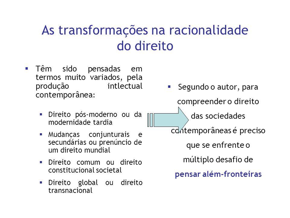 As transformações na racionalidade do direito Têm sido pensadas em termos muito variados, pela produção intlectual contemporânea : Direito pós-moderno