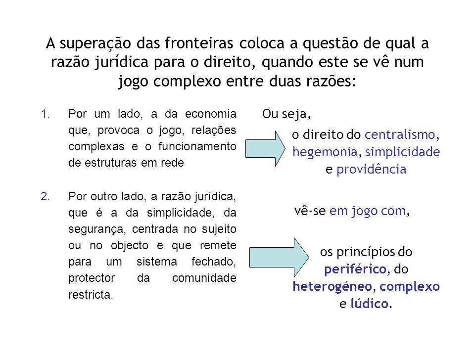 A superação das fronteiras coloca a questão de qual a razão jurídica para o direito, quando este se vê num jogo complexo entre duas razões: 1.Por um l