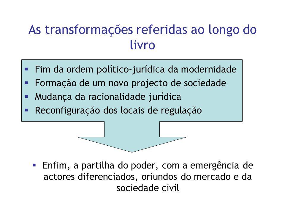 As transformações referidas ao longo do livro Fim da ordem político-jurídica da modernidade Formação de um novo projecto de sociedade Mudança da racio