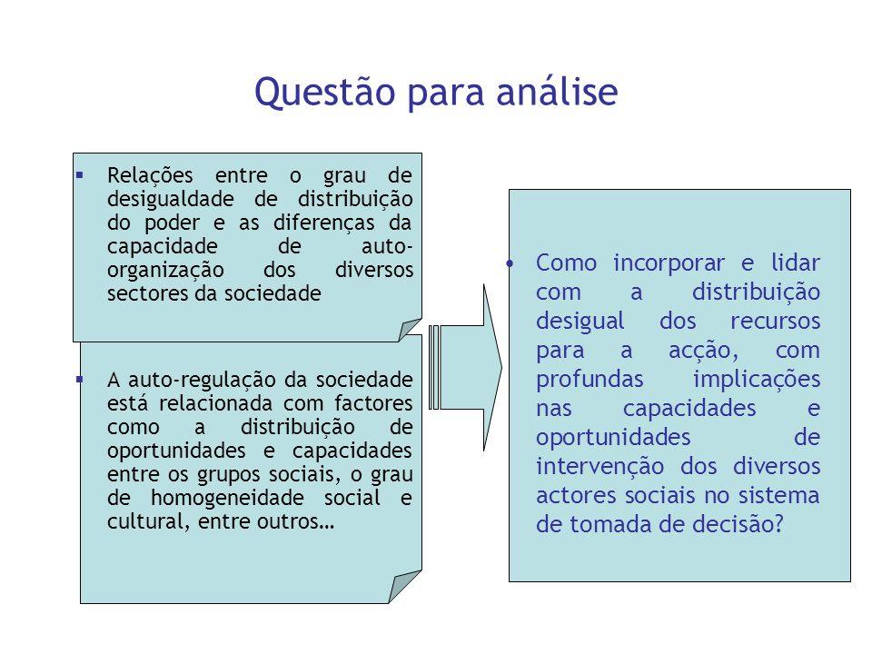Questão para análise Relações entre o grau de desigualdade de distribuição do poder e as diferenças da capacidade de auto- organização dos diversos se