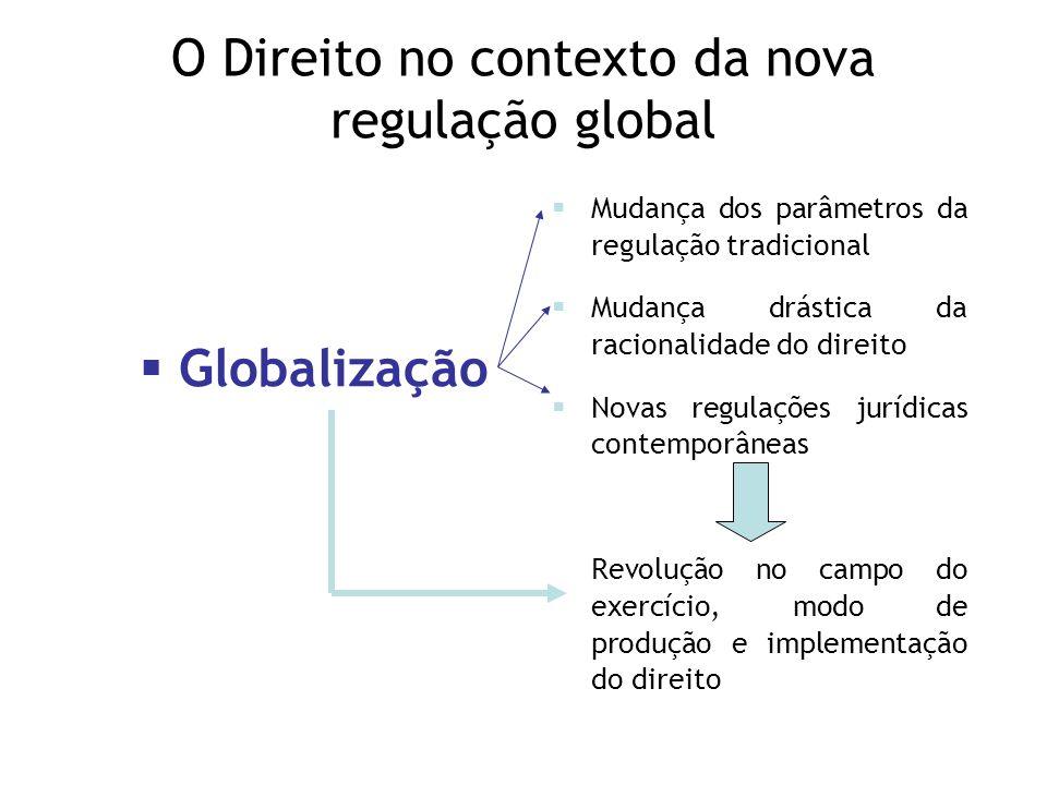 O Direito no contexto da nova regulação global Globalização Mudança dos parâmetros da regulação tradicional Mudança drástica da racionalidade do direi